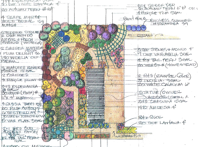Free landscape design blueprint pdf for Landscape blueprints