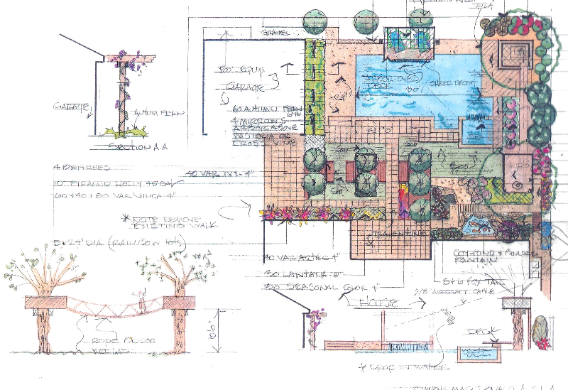 Landscape Architecture Blueprints Throughout Dwightmacdonaldaslalandscapedesign3 Landscape Designs By Our Licensed Architect