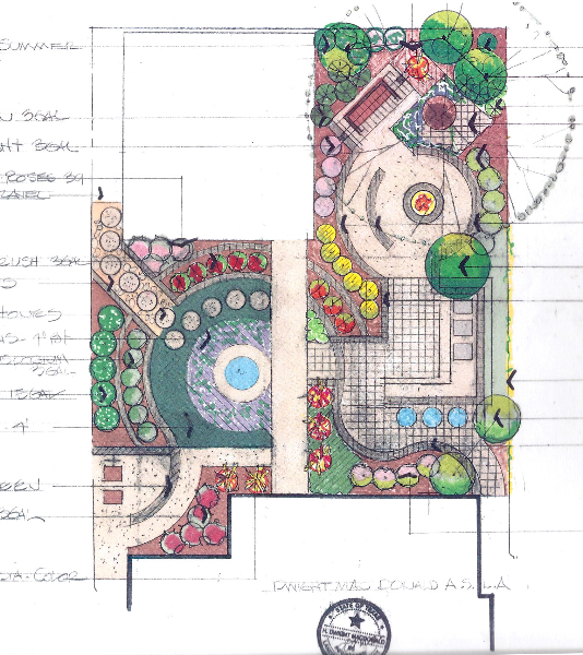 Landscape designs by our licensed landscape architect for Outdoor landscape plans