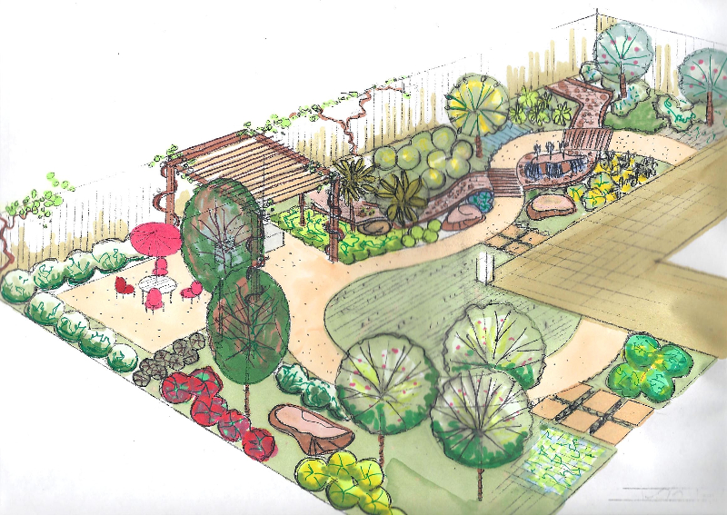 Landscape Architecture Blueprints For Landscape Designs By Our Licensed Architect