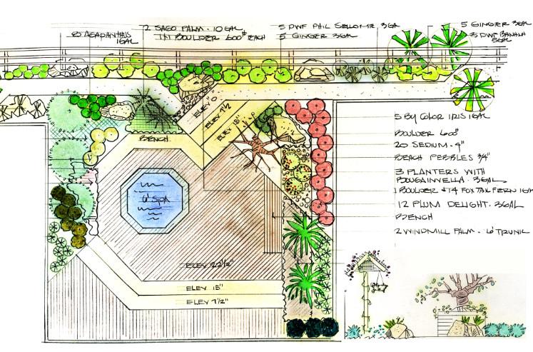 Landscape Architecture Blueprints unique landscape architecture blueprints 5 process of drawings